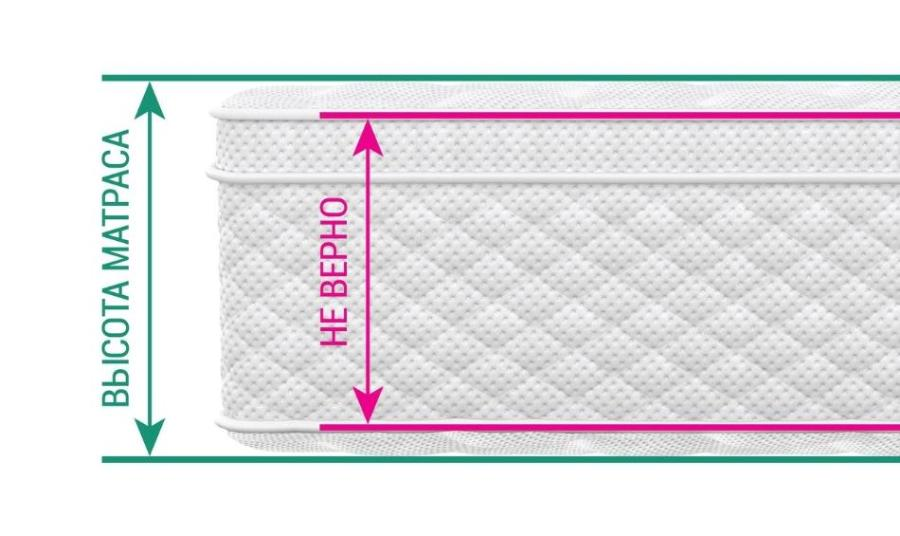 Размер матраса: стандарты производителей и способ измерения