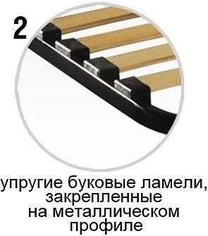 Каркас на ножках усиленный STEEL&WOOD 2