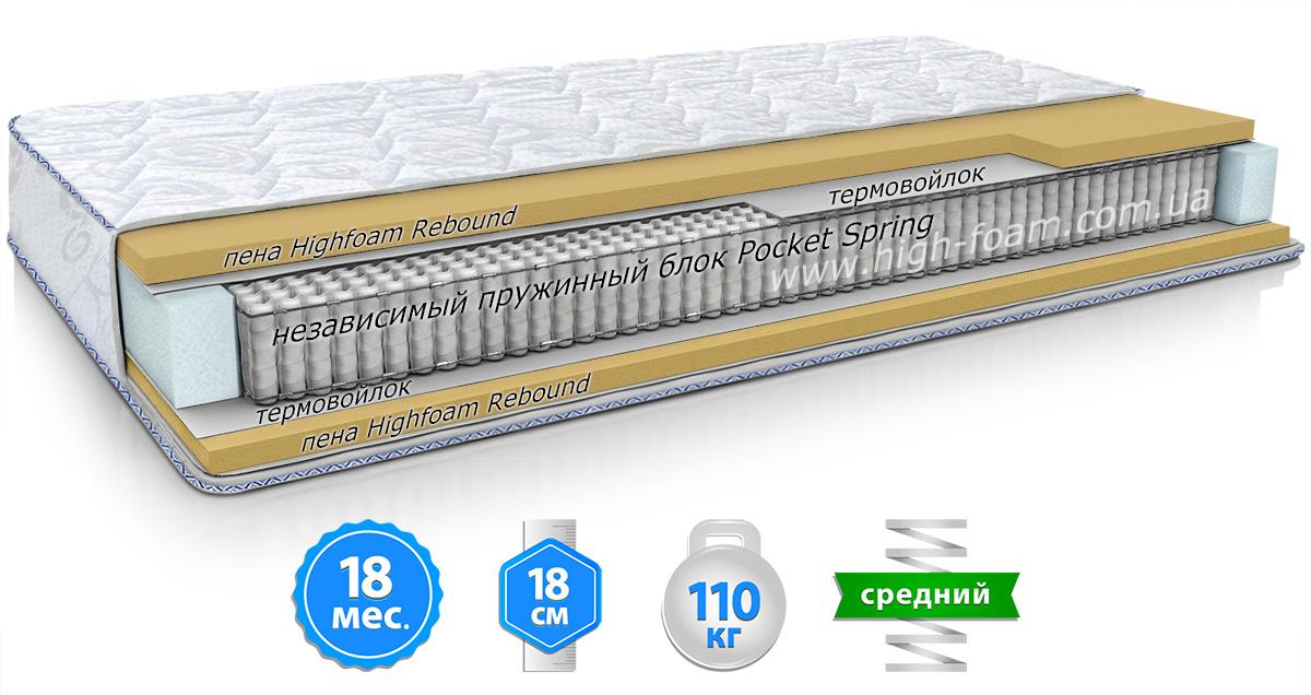 Матрас ПАНСЬКИЙ (АКЦИЯ -17%)